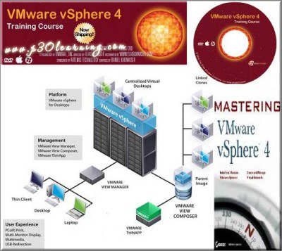 vmware p30learning دانلود فیلم آموزش جامع مجازی سازی با VMware vSphere 4 ESX